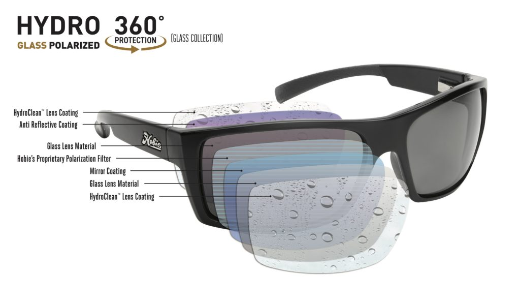 c27ba6b9e7c3 These lenses offer superior optical clarity and 360° of protection through  dual-coated layers that repel water, prevent sweat and sunscreen from  building up ...