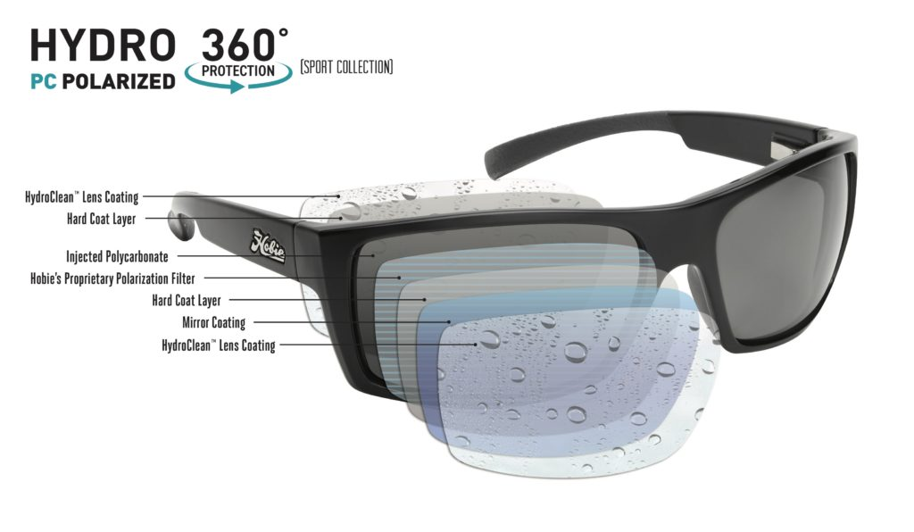 3987525a262 The lightweight Injected Polycarbonate HydroClean™ Polarized lenses offer  superior optical clarity and 360° of protection through dual-coated layers  that ...